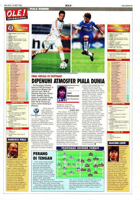 UEFA WINNER CUP 1998 FINAL CHELSEA VS STUTTGART