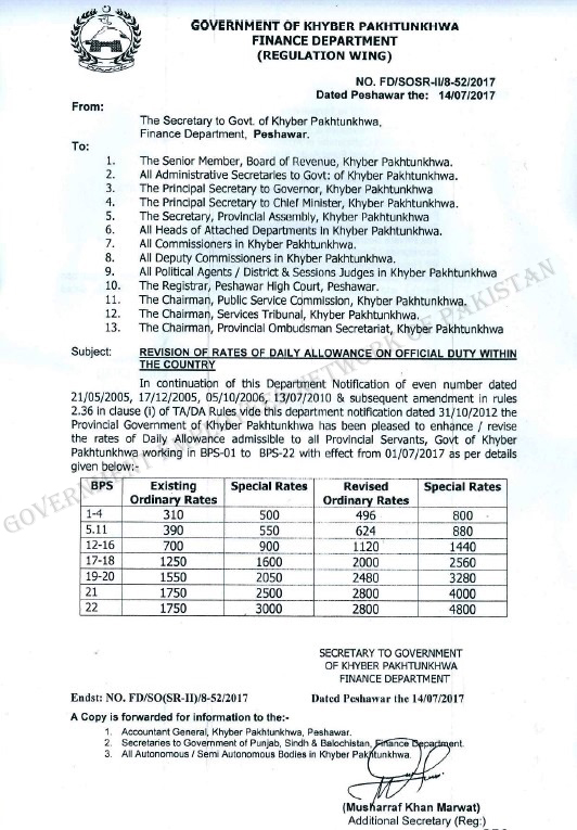 revised pay scale 2017 18 chart pdf