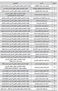 تعيينات جديدة حكومية في وزارة الصحة الاردنية - تابع الاسماء.