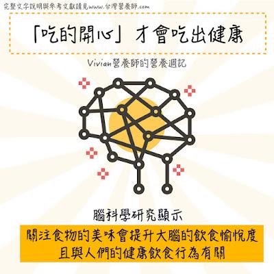 台灣營養師Vivian【食事趨勢】腦科學研究:失去「飲食愉悅感」,使個案更無法成功控制飲食