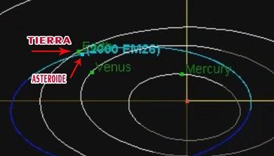 Asteroide 2000 EM26