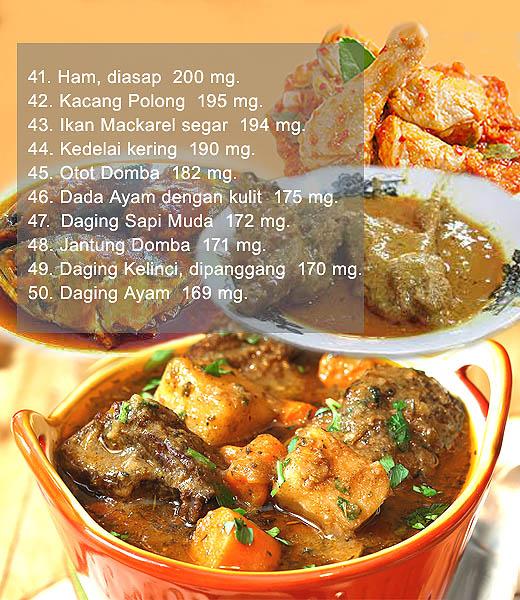 Daftar Makanan Sehat Untuk Penderita Asam Urat