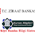 Ziraat Bankası Bademlik Ankara Şubesi