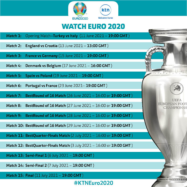 Euro 2020 on KTN: Photo of KTN Euro 2021 with all match fixture for the competition