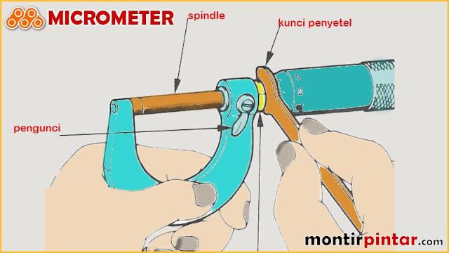 kalibrasi micrometer