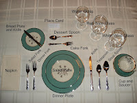 Formal Place Setting Diagram