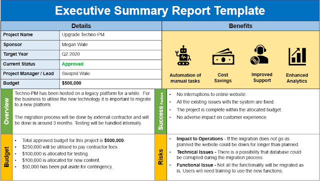 how to write an executive summary, executive summary
