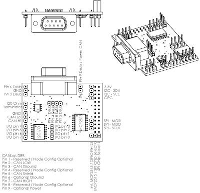 3 Raspberry Pi Board Diagram Science Board Diagram Wiring