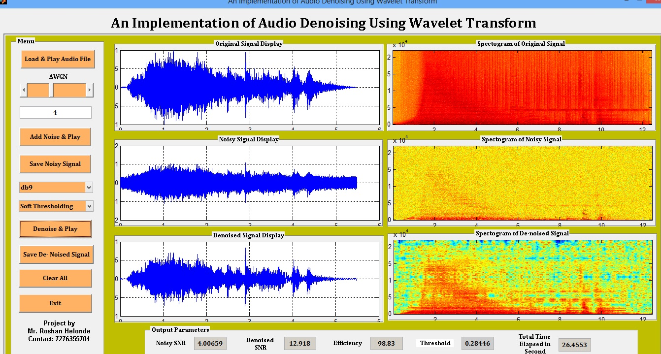 speech wavelet denoising matlab code to find