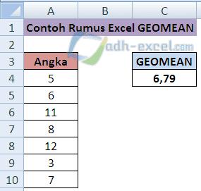 Rumus Geomean Excel