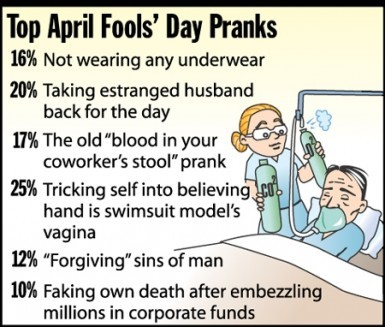 April-Fool-funny-ideas-for-whats-app
