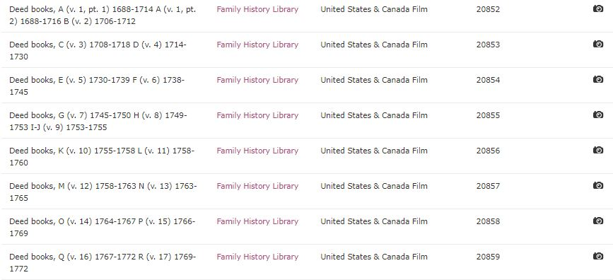 Pennsylvania Property Records Online
