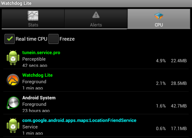 Watchdog Task Manager Android