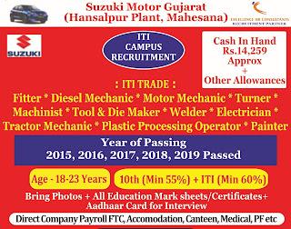 ITI Job Campus For Suzuki Motor Gujarat at Govt. ITI Bhusaval , Dist - Jalgaon(Maharashtra)  On  02.02.2021(Tuesday)