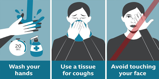 Deadly Coronavirus - Here is How to Protect Yourself