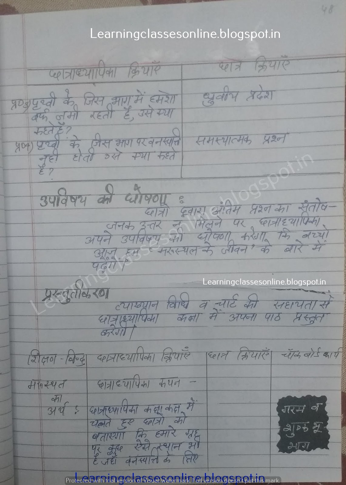 social science lesson plan in hindi,
