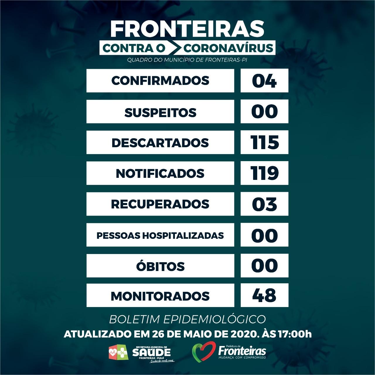FRONTEIRAS(PI) - BOLETIM EPIDEMIOLÓGICO DE 26/05/2020