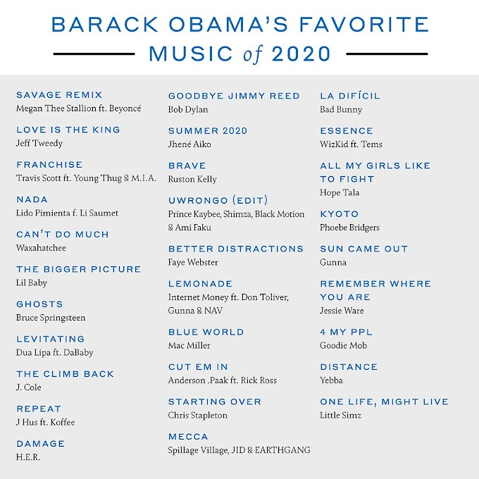 Wizkid, Tems make Barack Obama's List of Favourite Music of 2020.