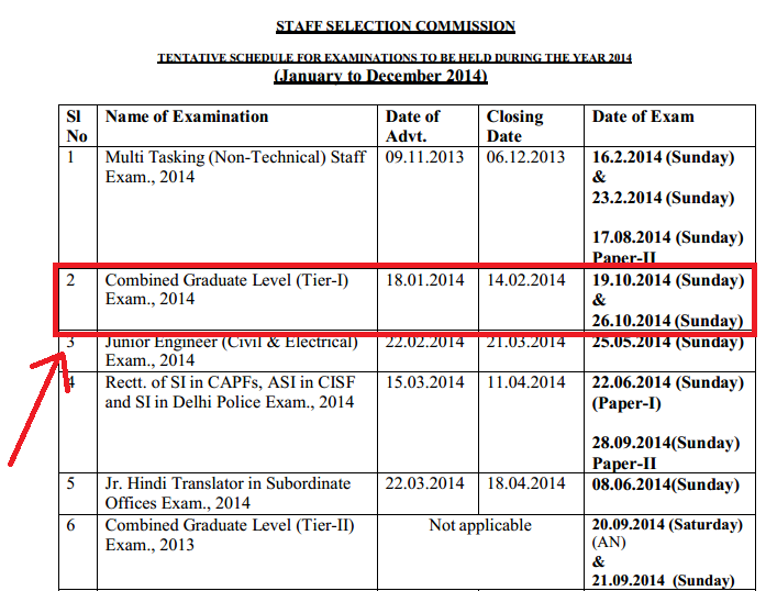 SSC CGL Tier 1 2014 Exam Date