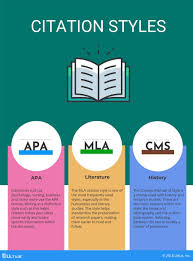 Citation: What are the Different Styles of Citations?