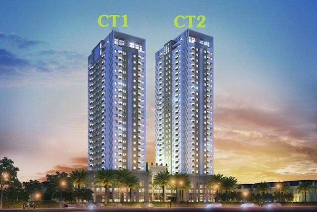 Phối cảnh tổng thể dự án chung cư ICID COMPLEX Hà Đông