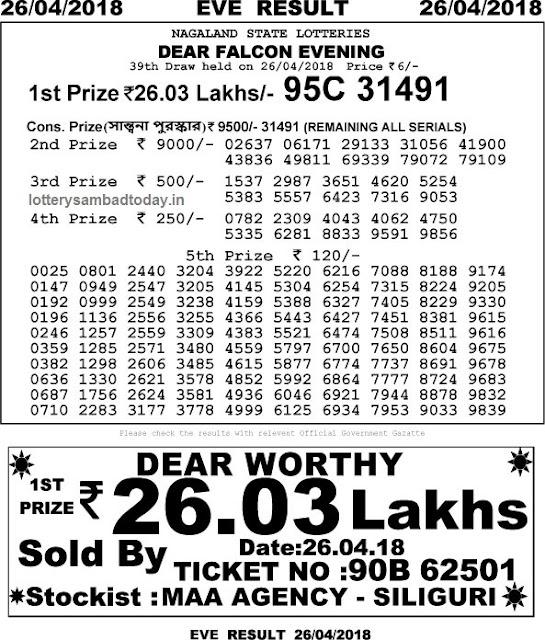 lottery sambad 8pm resutl 26 april 2018