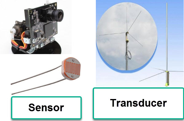 What is meant by transducer is hardware to convert information in one form of energy into information in another form of energy proportionally. An example of a sensor to measure the level of fuel in a car tank, the level/position quantity is converted to a transducer signal on the car dashboard into a resistance quantity and then converted to an electrical quantity for display.  D Sharon, et al (1982), said the sensor is an equipment that serves to detect symptoms or signals originating from changes in an energy such as electrical energy, physical energy, chemical energy, biological energy, mechanical energy and so on.