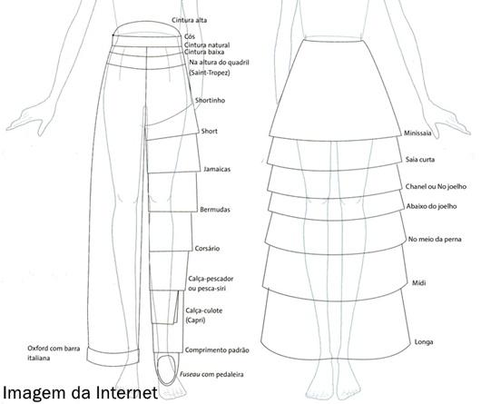 Comprimento de saias, medidas para saias