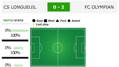 CS LONGUEUIL - OLYMPIAN FC 0-2