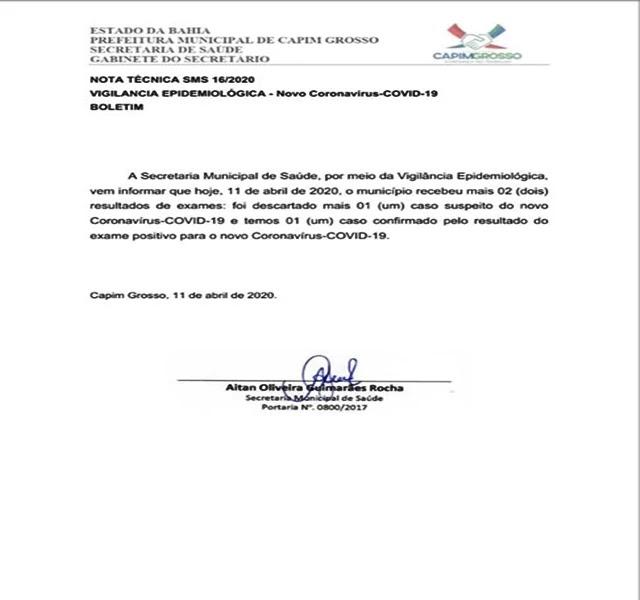 Coronavírus em Capim Grosso-BA