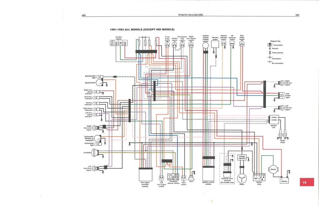 1993 harley davidson sportster 883 wiring diagram