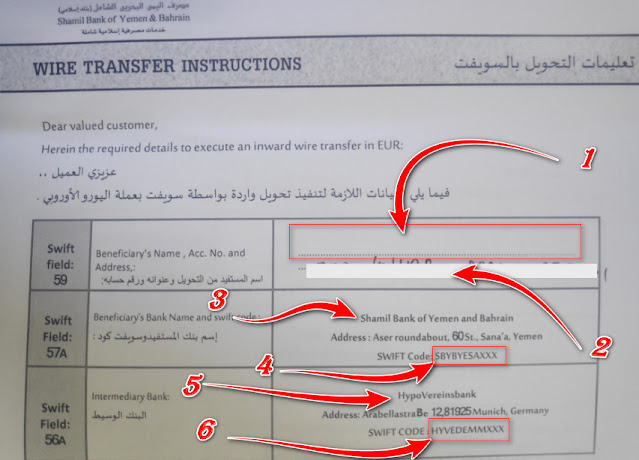 البنك الوسيط في بنك اليمن والبحرين الشامل