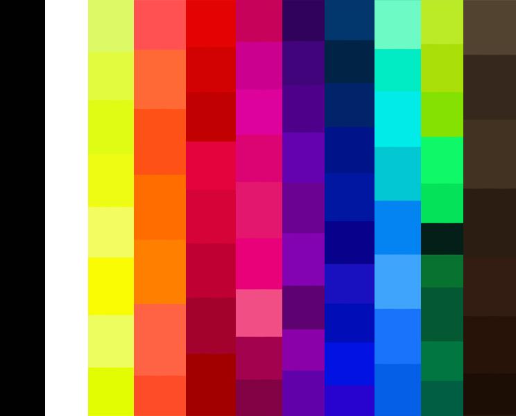 Analiza kolorystyczna: skąd mam wiedzę na temat kolorów? Jak to się zaczęło?