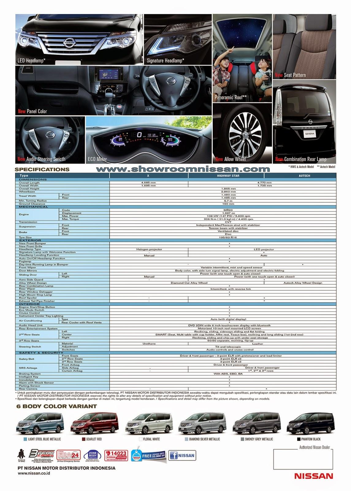 Spesifikasi All New Innova Venturer Grand Avanza E 2015 Harga Toyota Hilux 2017 Kredit Promo Diskon