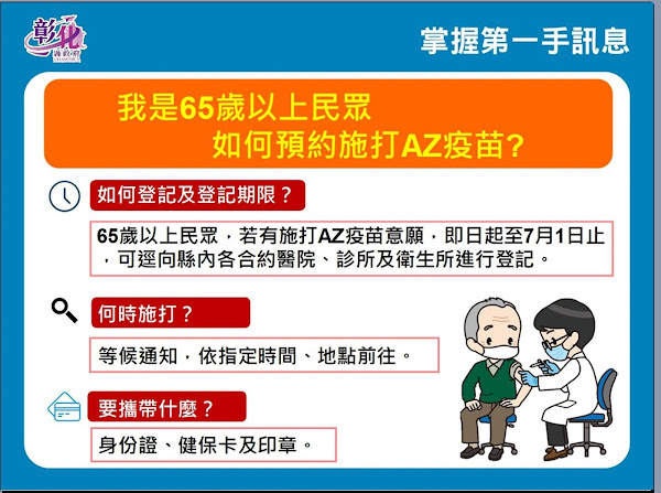 彰化疫情6/30零確診 65歲以上長者可登記打AZ疫苗