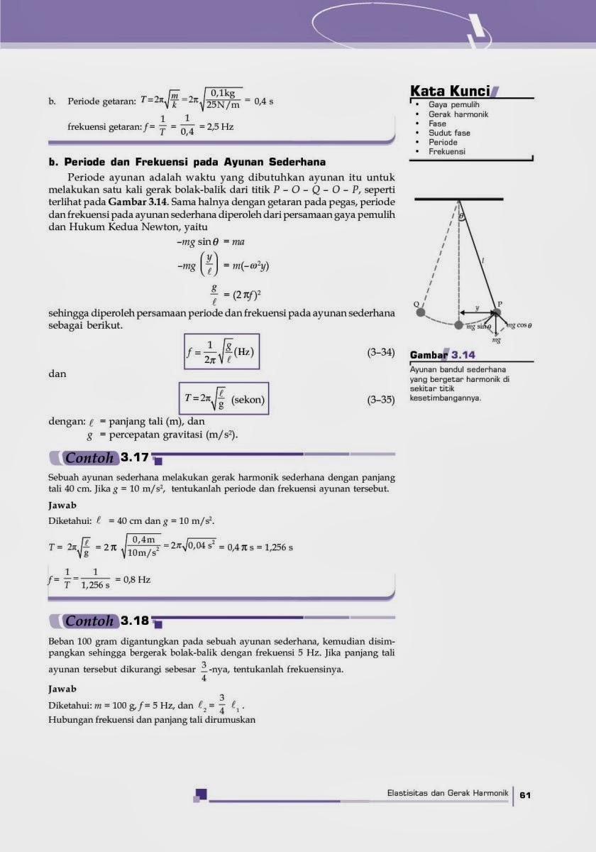 Fisika Siswa: Periode dan Frekuensi pada Ayunan Sederhana