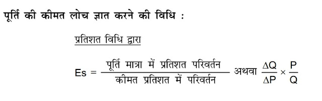 Class 11 Economic CBSE Notes in hindi  chapter 6 Producer Behavior and Supply