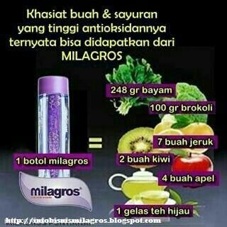 milagros sumber antioksidan