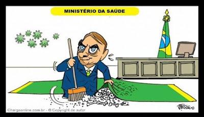 Bolsonaro esconde covid. Café com Jornalista