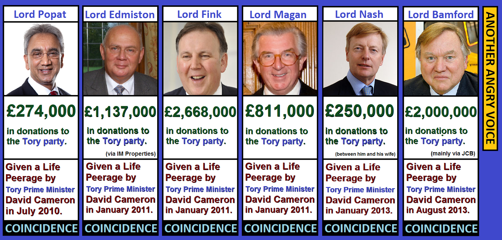 Tory Peerages for sale