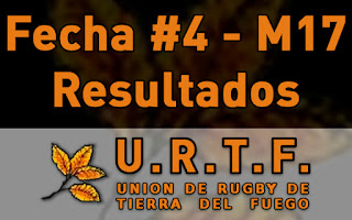 [URTF] Resultados: Menores de 17 - Fecha #4