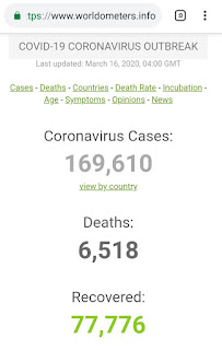 Bahaya wabak Novel Coronavirus (2019-nCoV) yang Tersebar dari Negara China, pnuemonia, kedney failure, death, wuhan virus, jangkitan pernafasan respiratory system,
