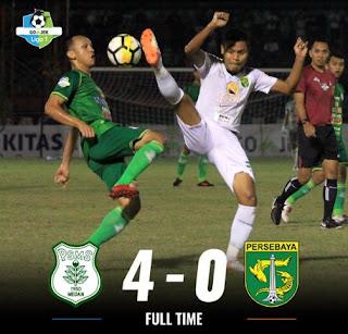 PSMS Medan vs Persebaya Surabaya 4-0 Highlights