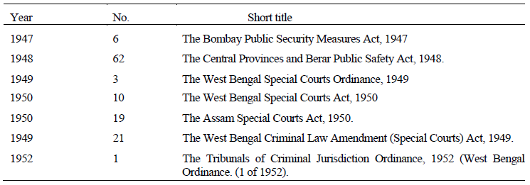 Schedule of Special Criminal Courts (Jurisdiction) Act 1950