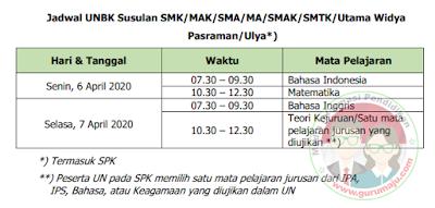 Jadwal UNBK 2020 SMA Susulan
