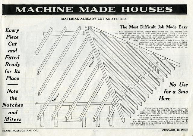 1916 catalog page describing Sears already cut house kits, pre-cut house construction