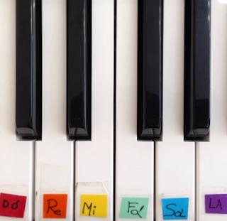 http://www.tocapartituras.com/2017/02/en-tu-corazon-partitura-de-piano-diegosax.html