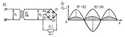 Однофазный двухполупериодный выпрямитель, выполненный по мостовой схеме