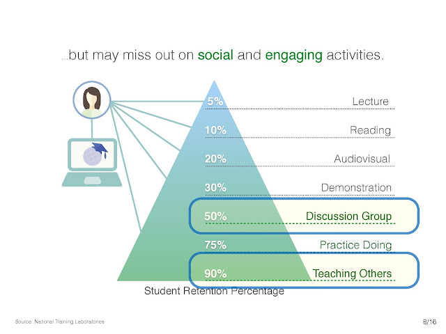 but may miss out on social and engaging activities