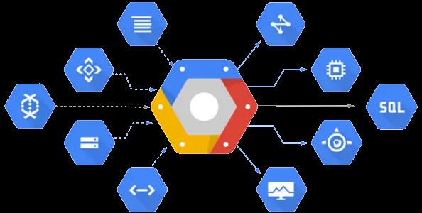 Produck Layanan Google Cloud Platform (GCP)
